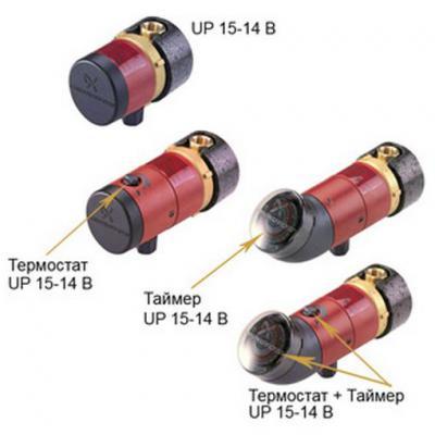 Насос циркуляционный Grundfos UP15-14B 80 для ГВС