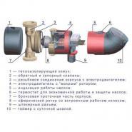 Насос циркуляционный Grundfos UP15-14BT 80 с термостатом для ГВС