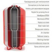 Бак мембранный расширительный Wester WRV200(top) для отопления